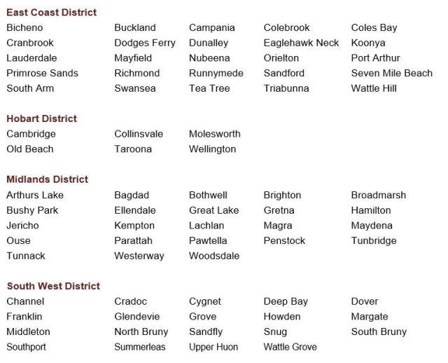 Southern Region Brigades.JPG